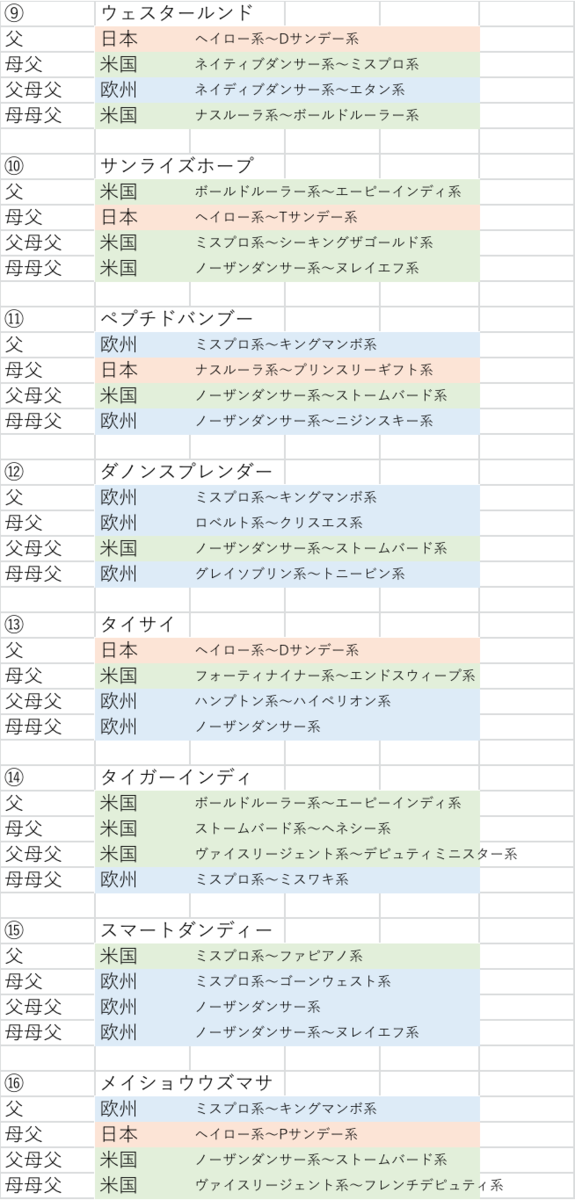 f:id:yutaro2050016:20210710175345p:plain