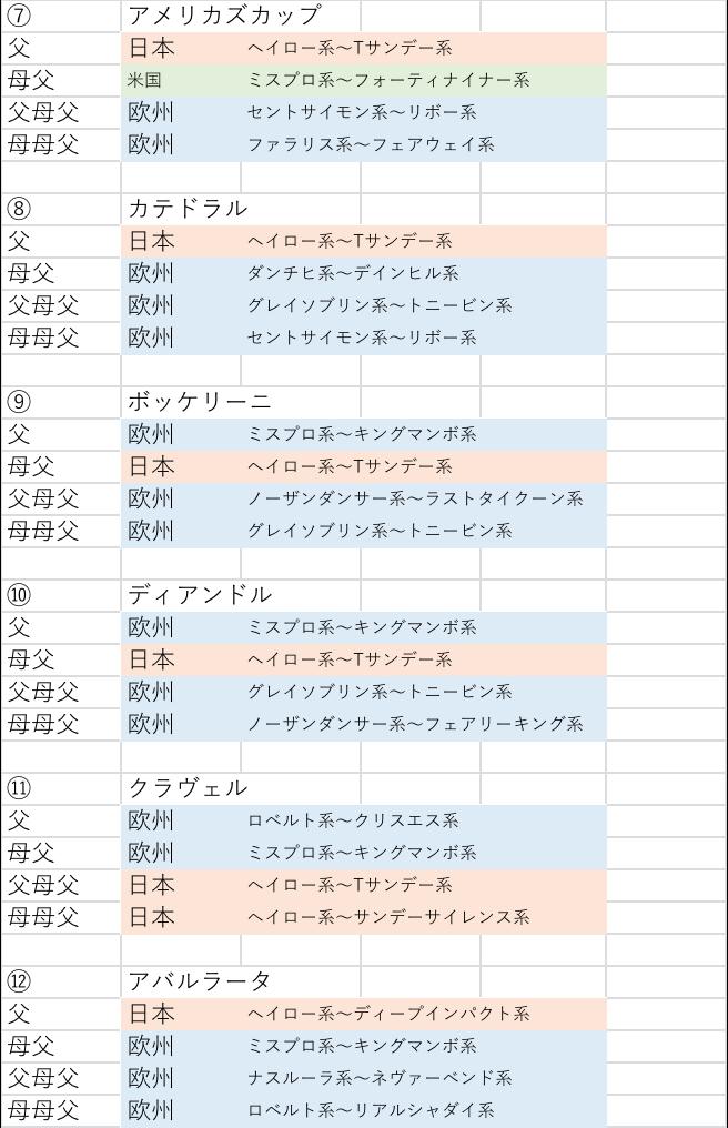 f:id:yutaro2050016:20210717211407p:plain