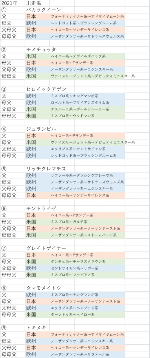 f:id:yutaro2050016:20210724131715p:plain