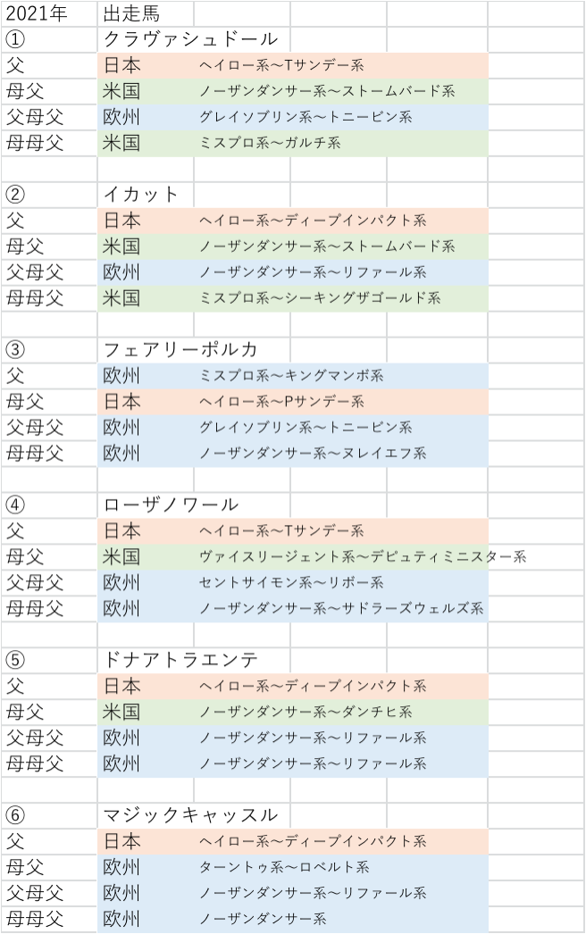 f:id:yutaro2050016:20210731235900p:plain