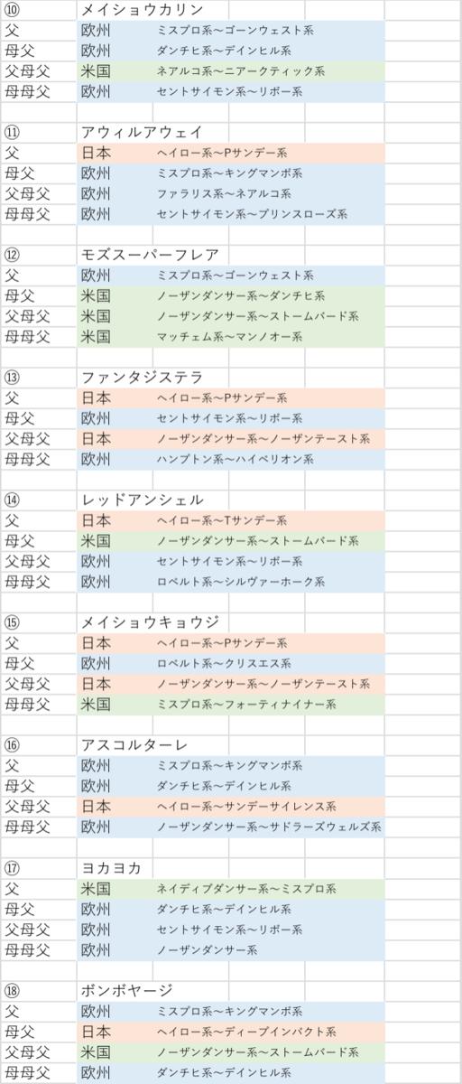 f:id:yutaro2050016:20210821150554p:plain
