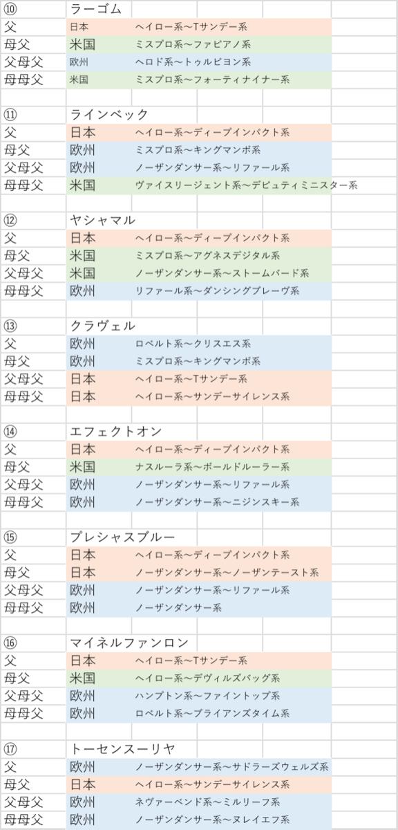 f:id:yutaro2050016:20210905130227p:plain
