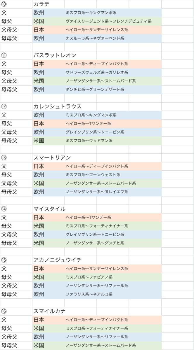 f:id:yutaro2050016:20210910221848p:plain