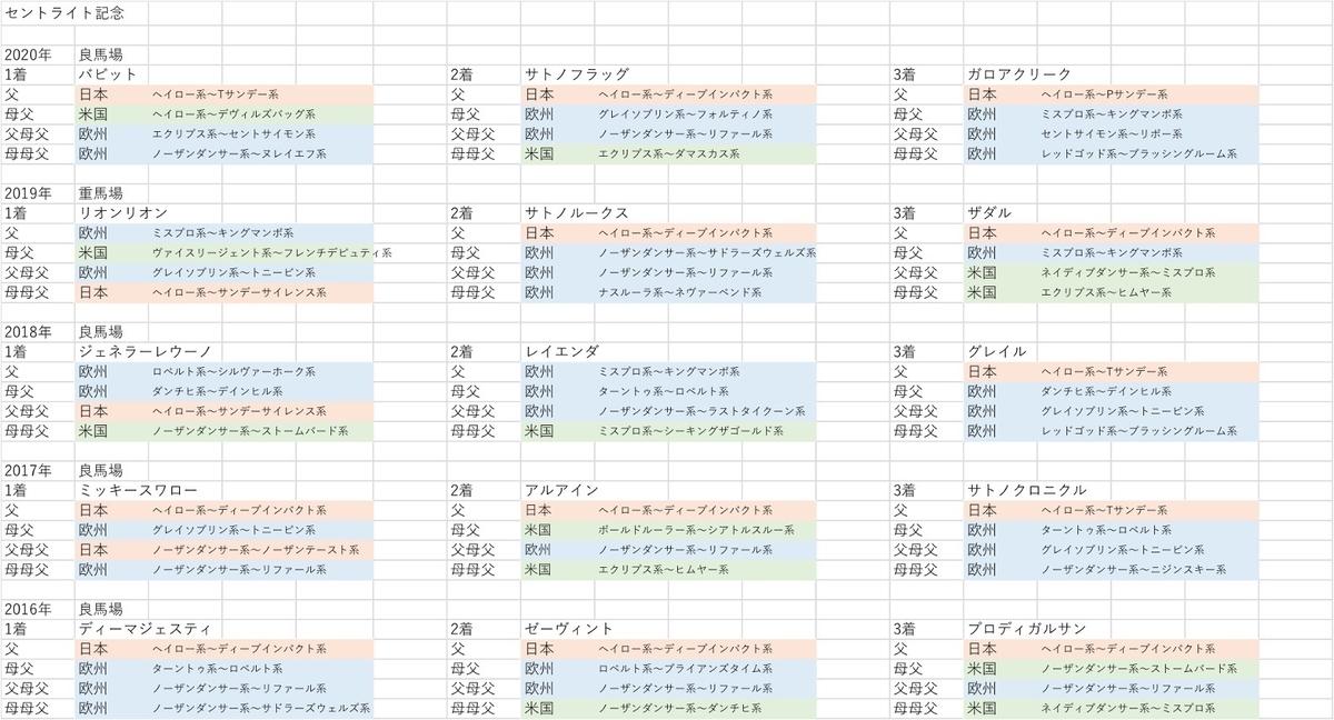 f:id:yutaro2050016:20210916122945j:plain