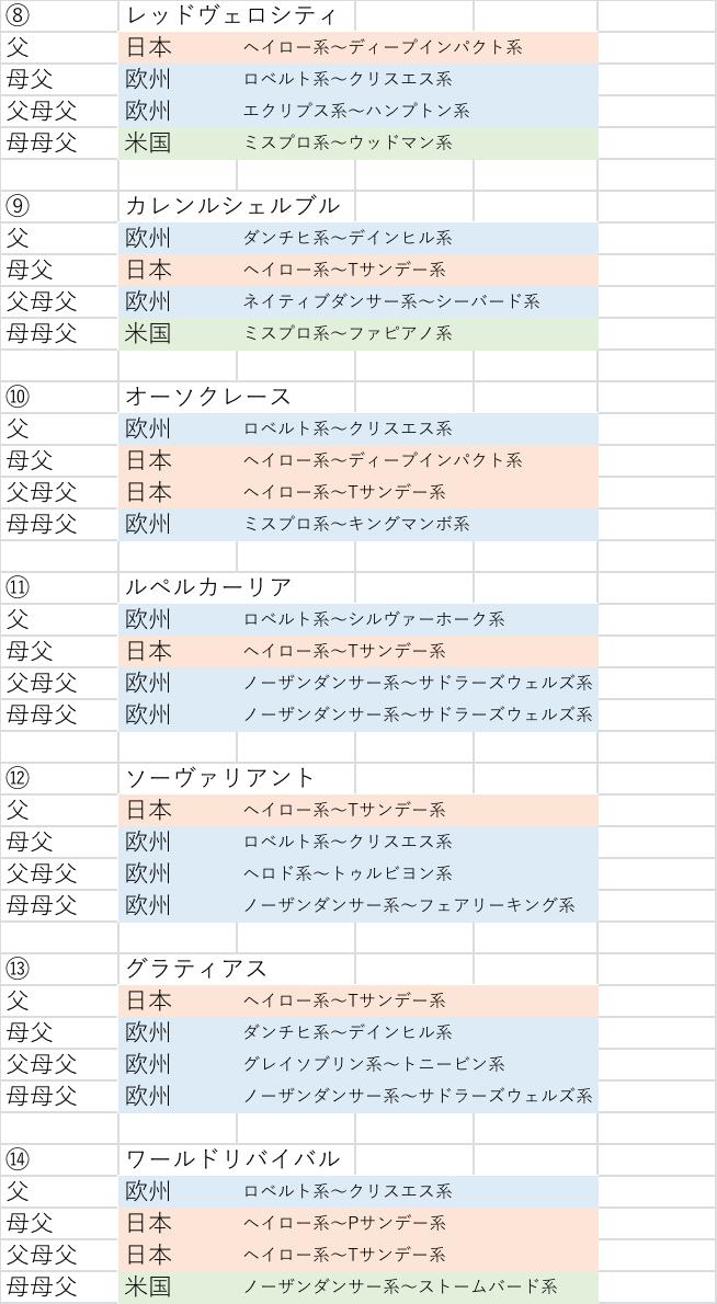 f:id:yutaro2050016:20210919095444p:plain
