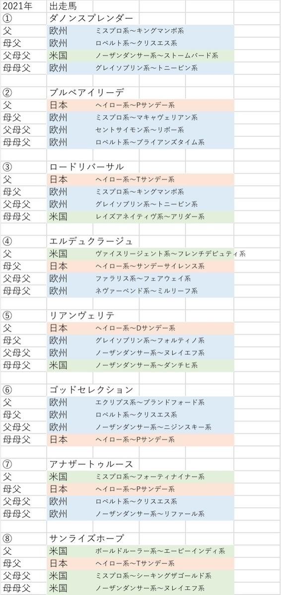f:id:yutaro2050016:20211002120050j:plain