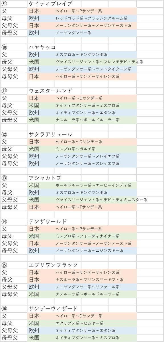f:id:yutaro2050016:20211002120112j:plain