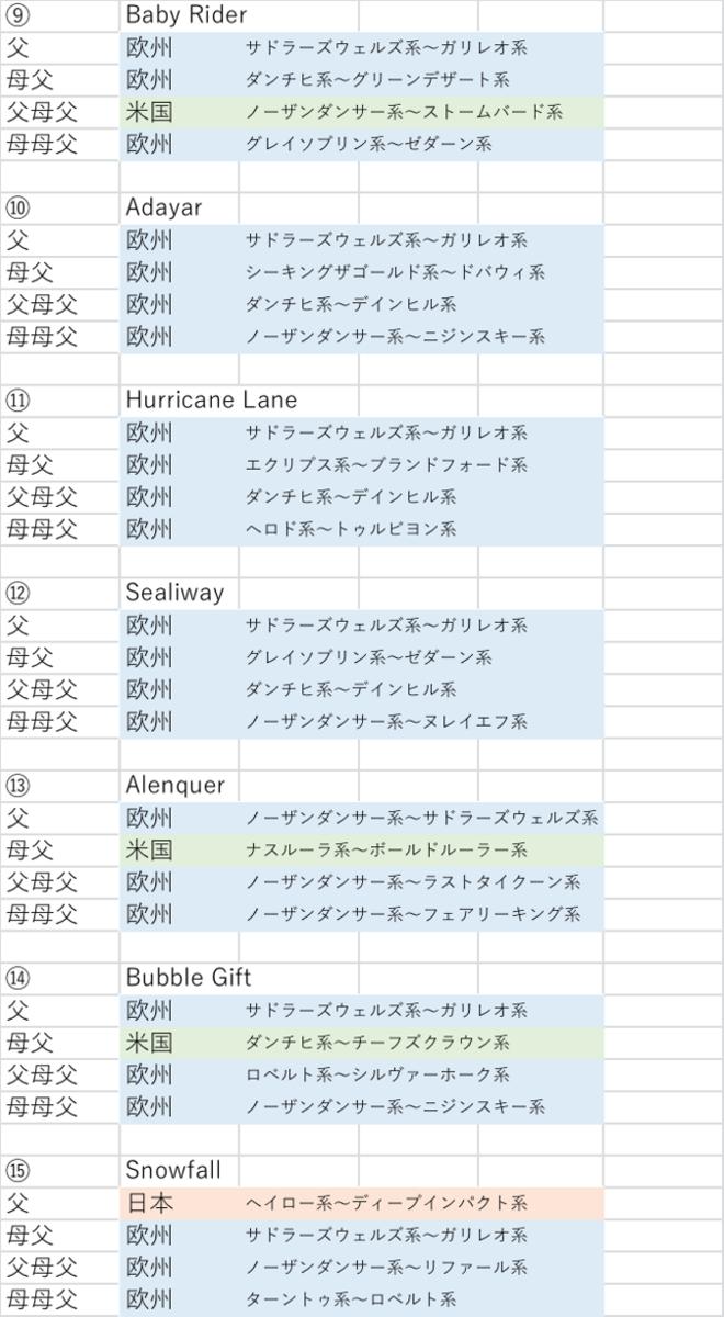 f:id:yutaro2050016:20211003011232p:plain
