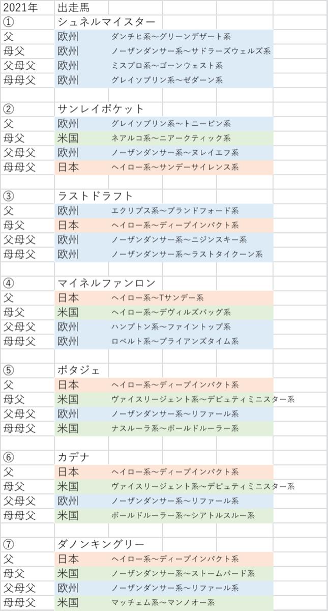 f:id:yutaro2050016:20211010132143p:plain