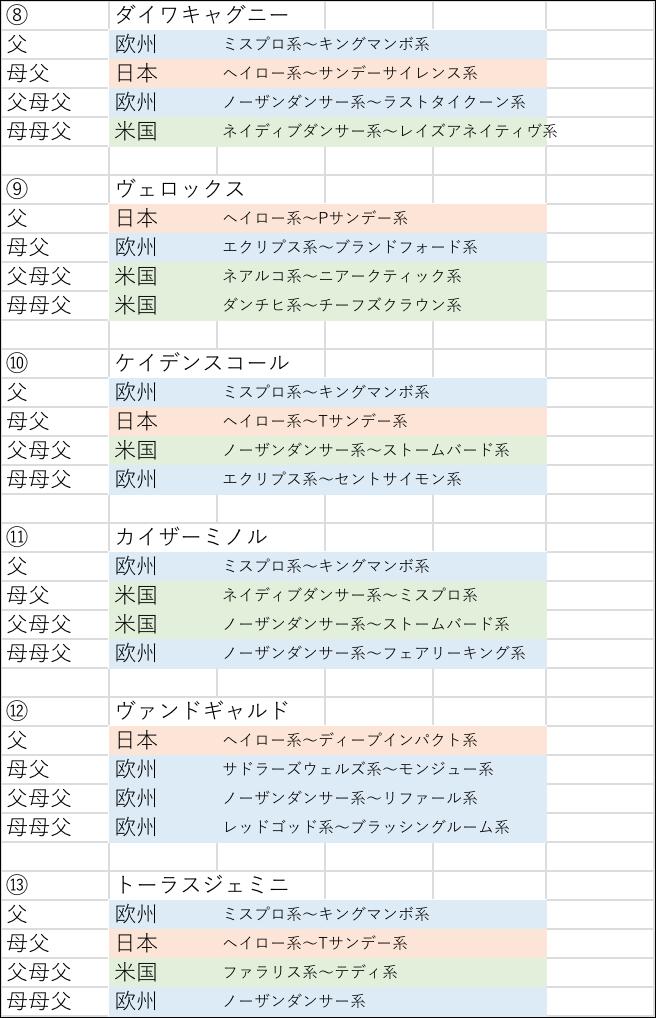 f:id:yutaro2050016:20211010132154p:plain