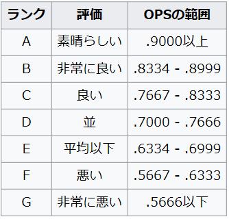 f:id:yutarota8036:20170114150838p:plain