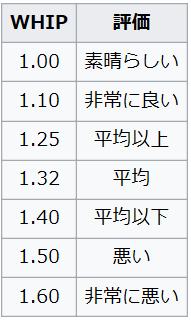f:id:yutarota8036:20170114170251p:plain