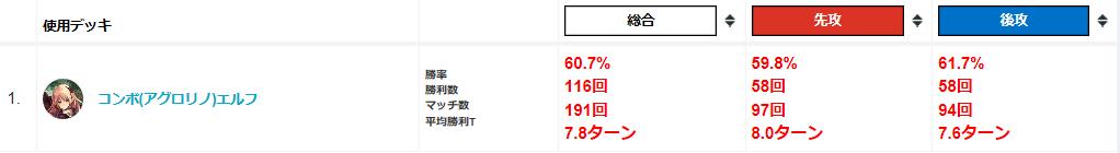 f:id:yutarota8036:20170221231935p:plain