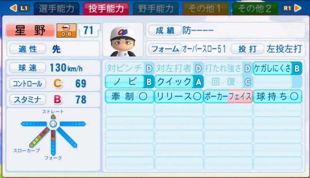 f:id:yutarota8036:20180708001608j:plain