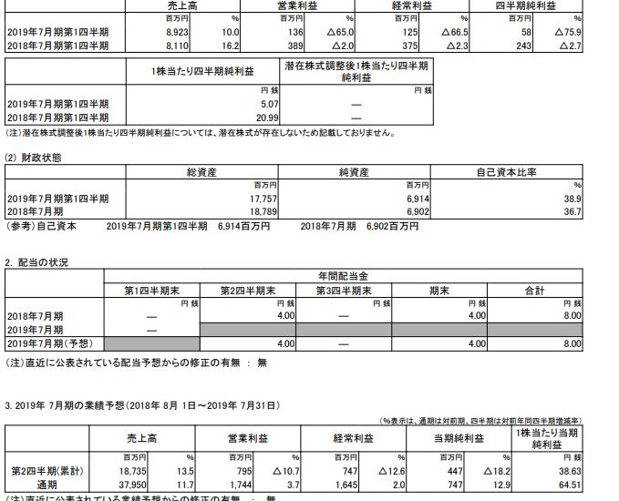 f:id:yutaso-kabu:20181209145309p:plain
