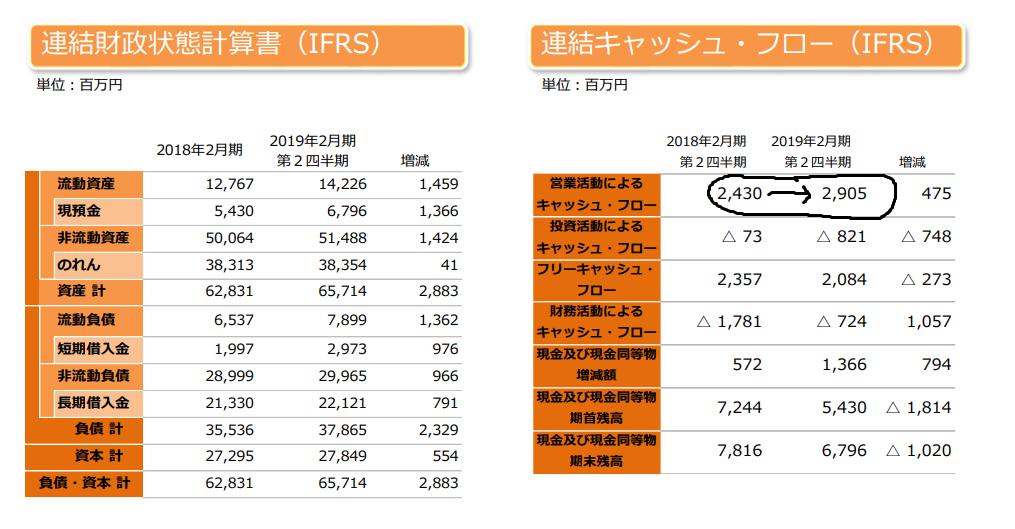 f:id:yutaso-kabu:20181226105029p:plain
