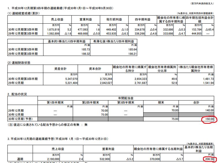 f:id:yutaso-kabu:20190101143521p:plain