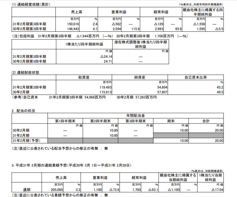 f:id:yutaso-kabu:20190110220026p:plain