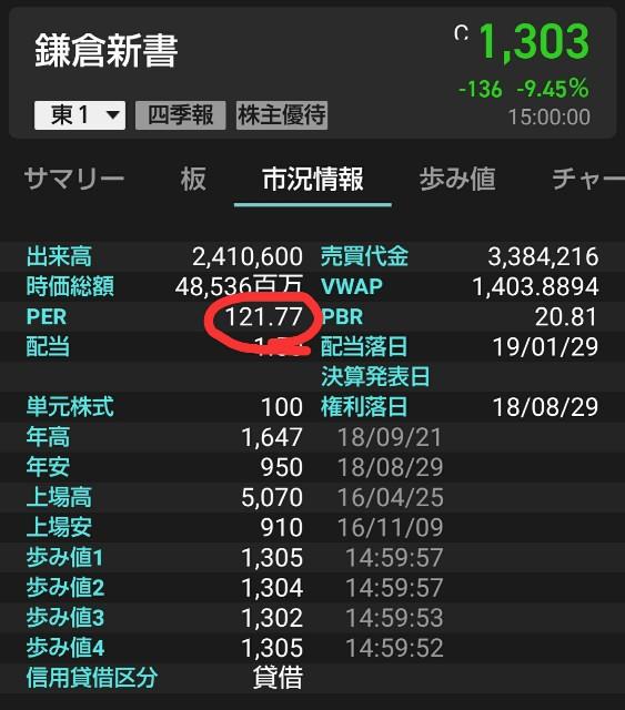 f:id:yutaso-kabu:20190116234615j:image