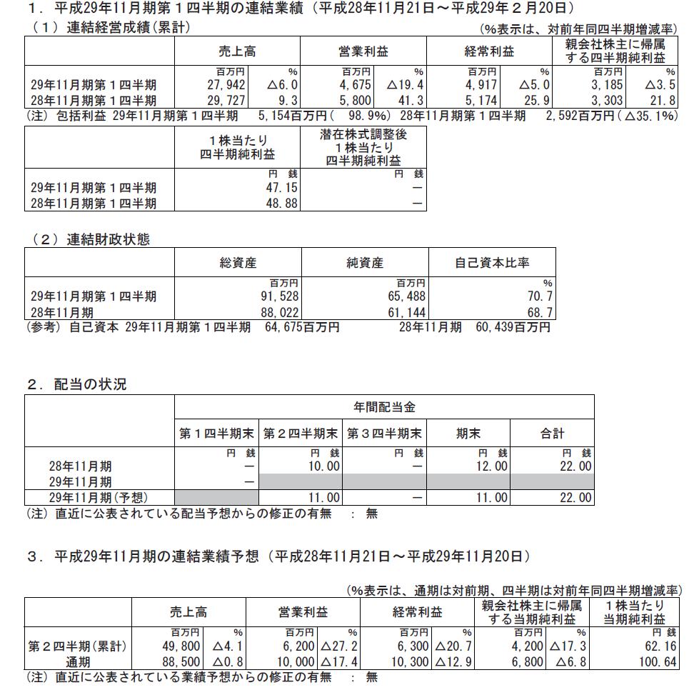 f:id:yutaso-kabu:20190123133849p:plain