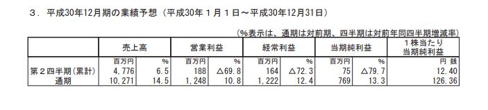 f:id:yutaso-kabu:20190126173959p:plain