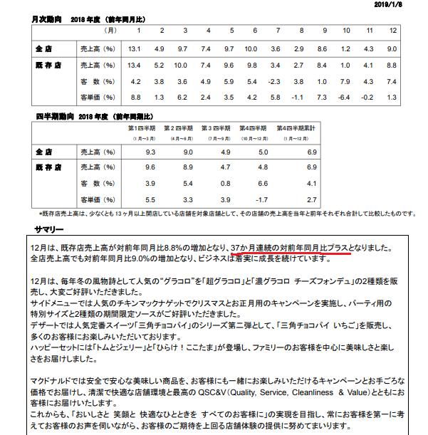 f:id:yutaso-kabu:20190201142649p:plain