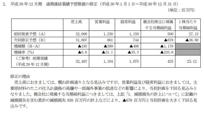 f:id:yutaso-kabu:20190213194936p:plain