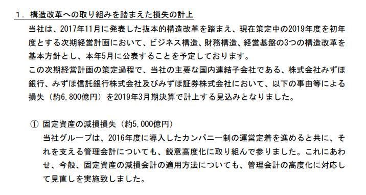 f:id:yutaso-kabu:20190307165141p:plain