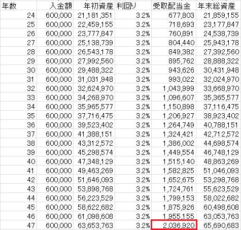 f:id:yutaso-kabu:20190317233120p:plain