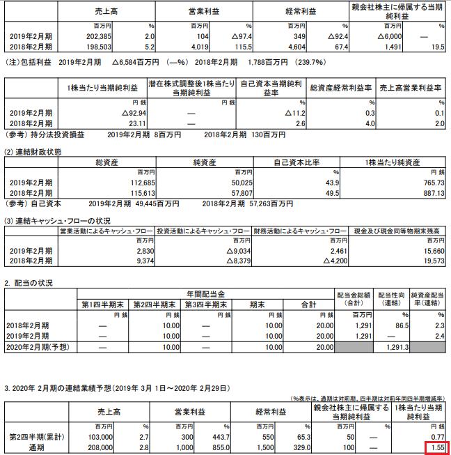 f:id:yutaso-kabu:20190507214415p:plain