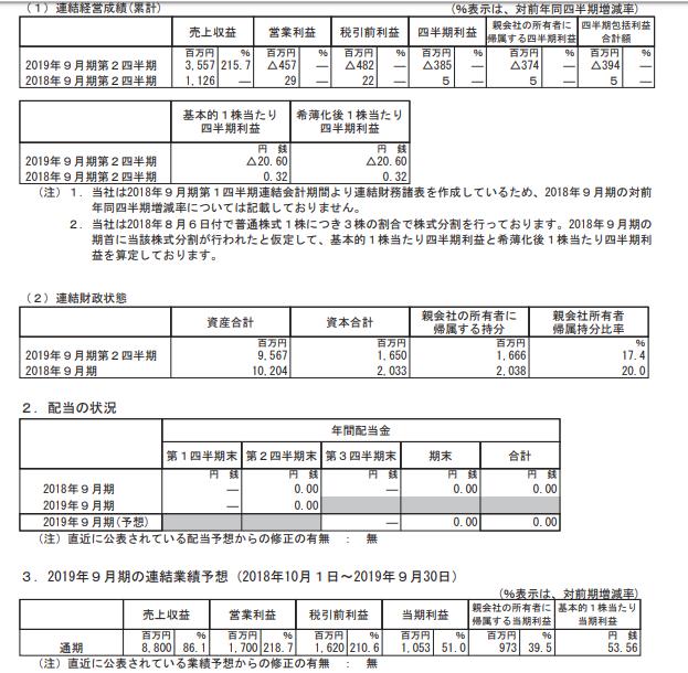 f:id:yutaso-kabu:20190519102632p:plain
