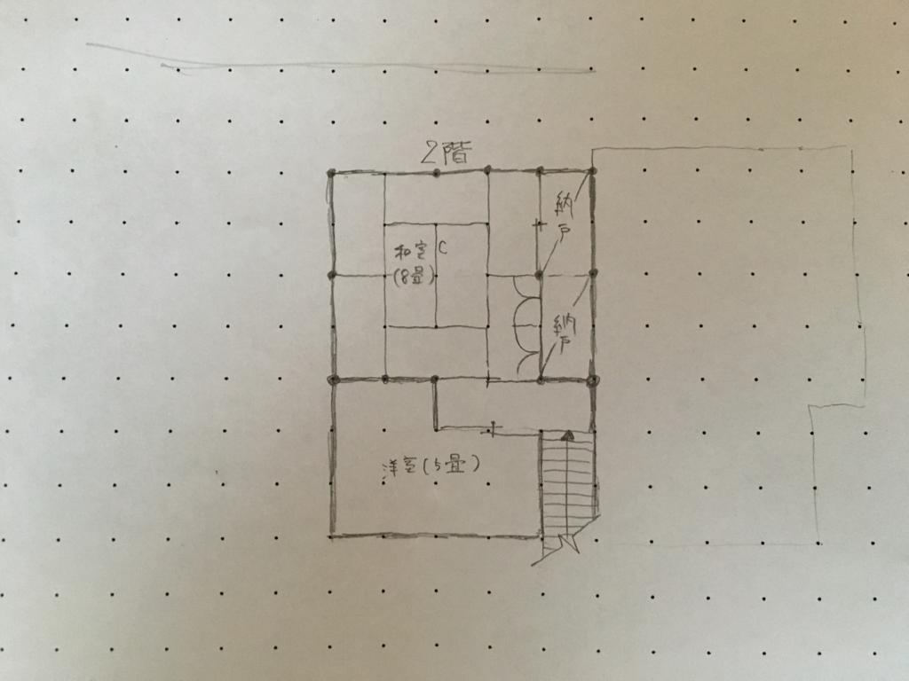 f:id:yutastation:20170619023251j:plain