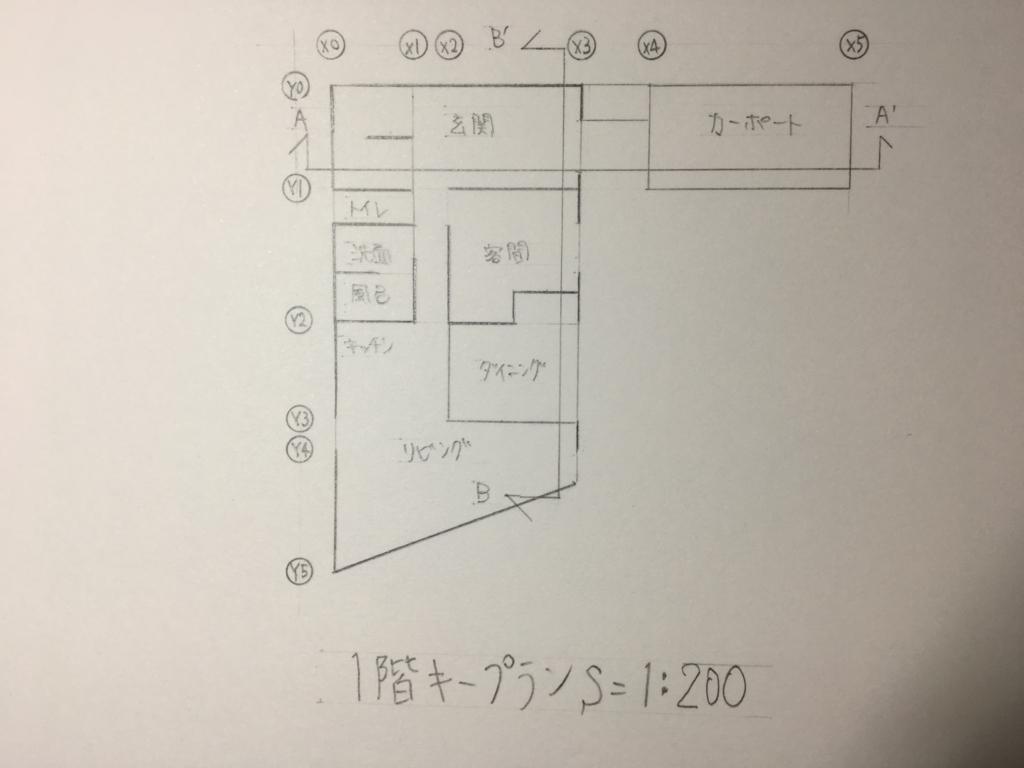 f:id:yutastation:20171126123152j:plain