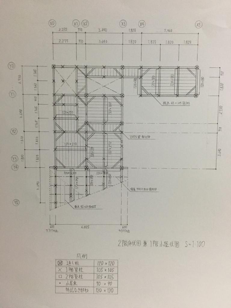f:id:yutastation:20180122215802j:plain