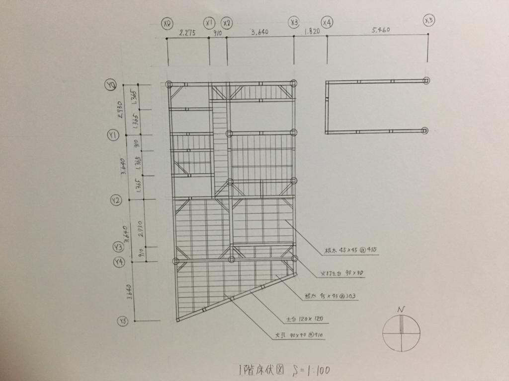f:id:yutastation:20180122215837j:plain