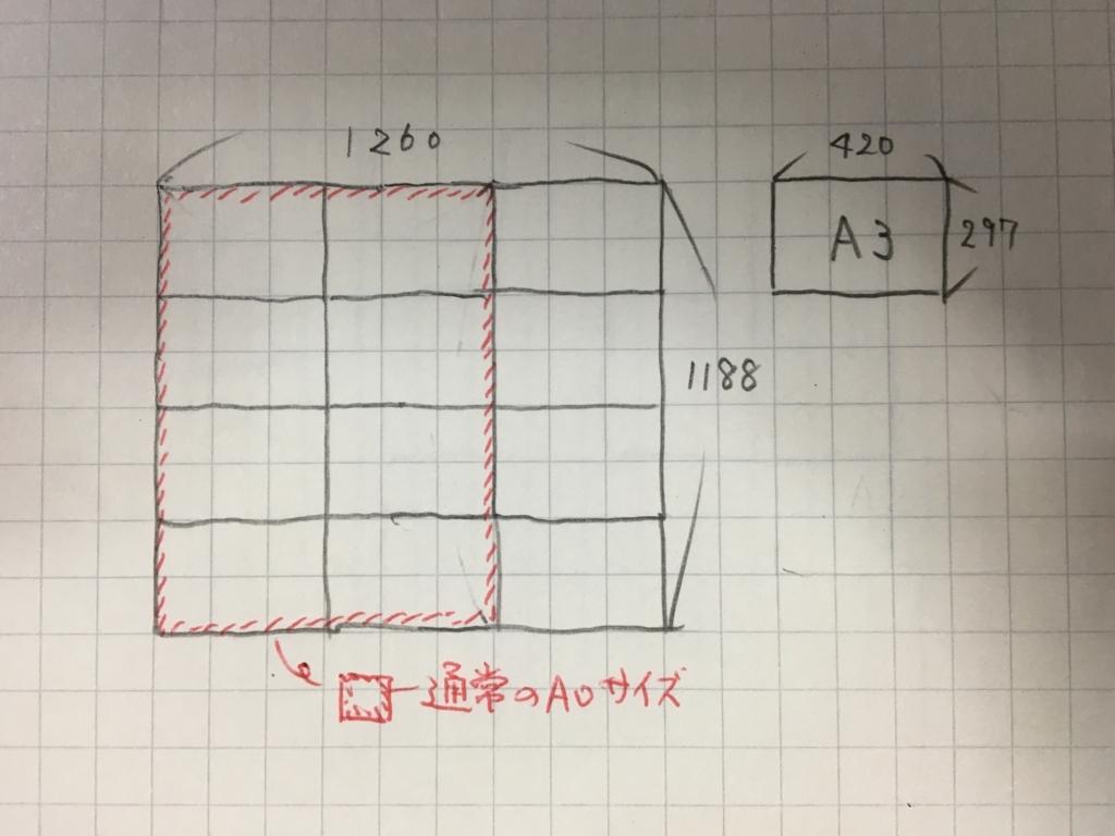 f:id:yutastation:20180802024255j:plain