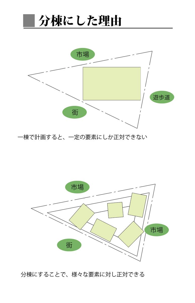 f:id:yutastation:20191203112453j:plain