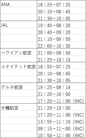 f:id:yutaukiuki:20190320151208p:plain