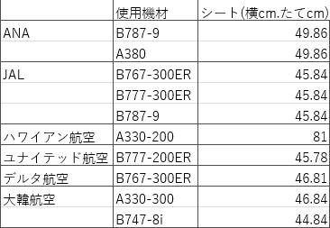 f:id:yutaukiuki:20190325183345p:plain