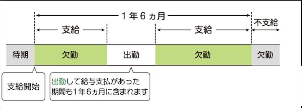 f:id:yutayuta-sumomoko:20161027194033p:image