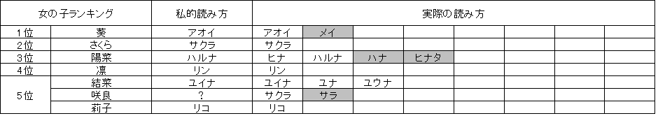 f:id:yutayuta-sumomoko:20161129191542p:plain
