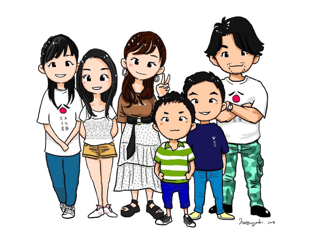 f:id:yutiko:20181018211349j:image