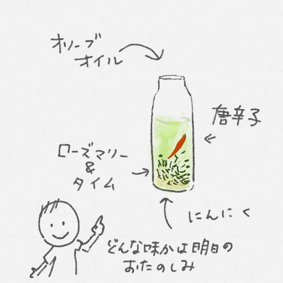 f:id:yutikoha:20170718223813j:plain