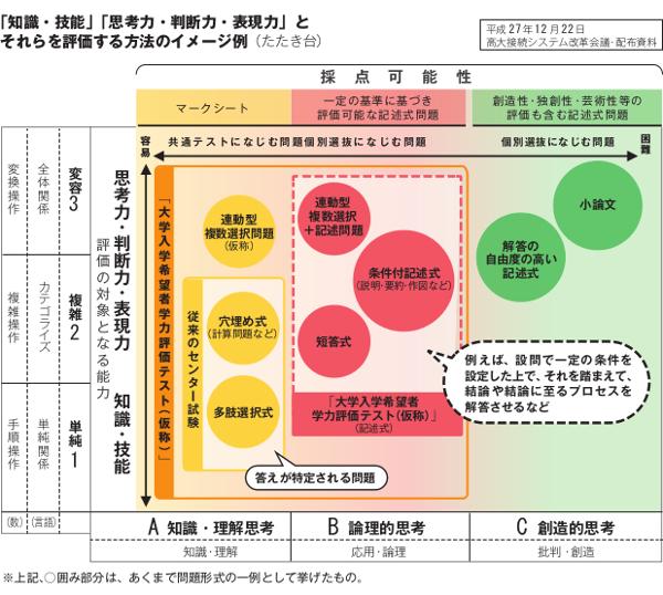 f:id:yuto-nagawa:20180120125057p:plain