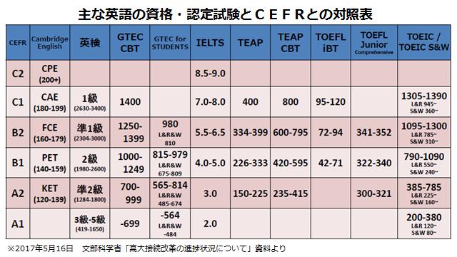 f:id:yuto-nagawa:20180127122636p:plain