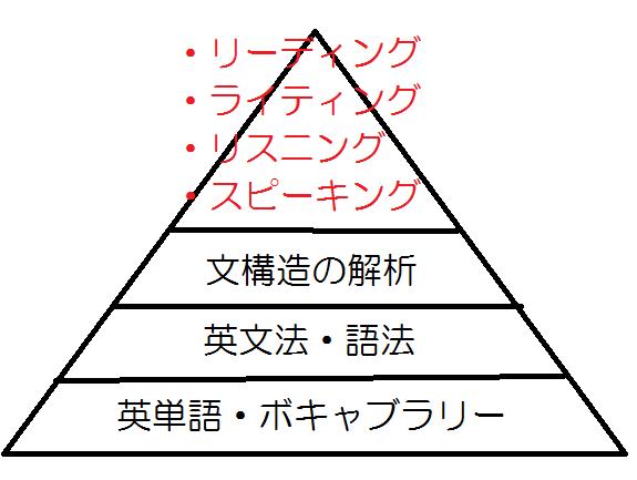 f:id:yuto0503:20170428190318p:plain