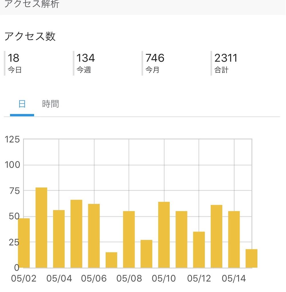 f:id:yuto18m:20190515154129j:image