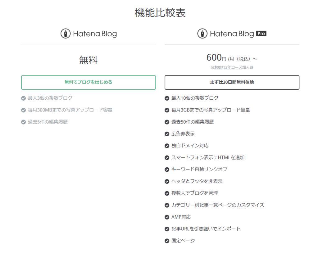 f:id:yutochiba:20180311013859p:plain
