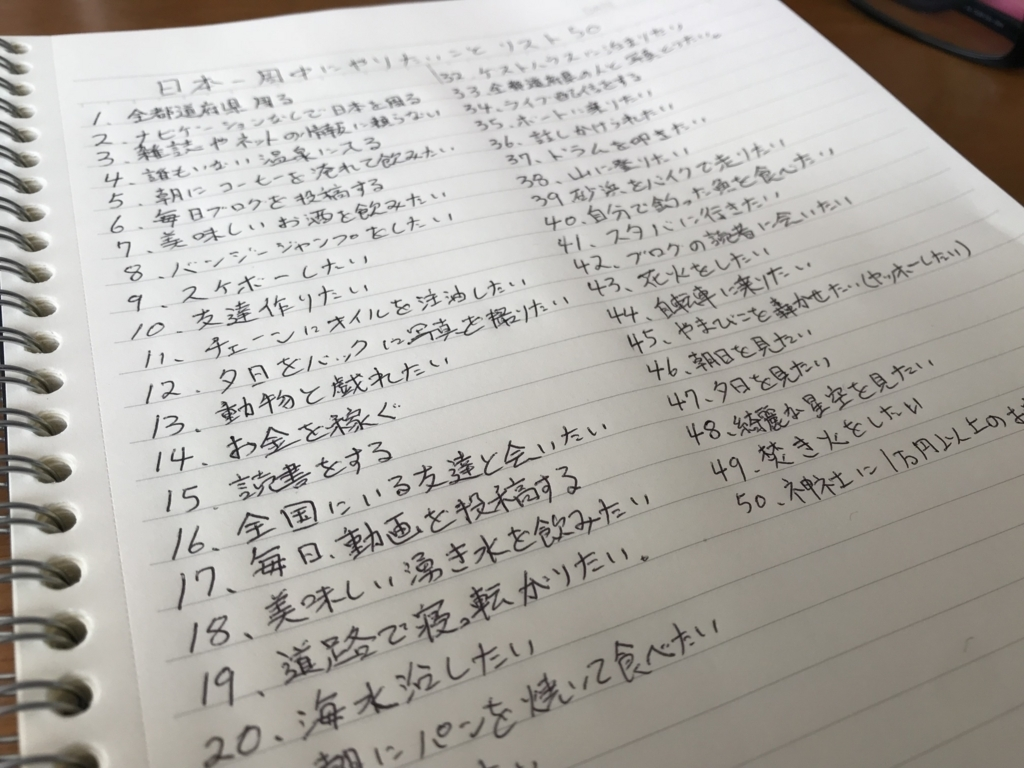 f:id:yutochiba:20180427092235j:plain