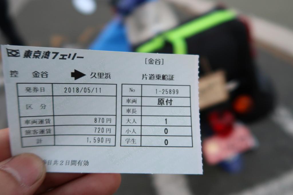 f:id:yutochiba:20180513224844j:plain